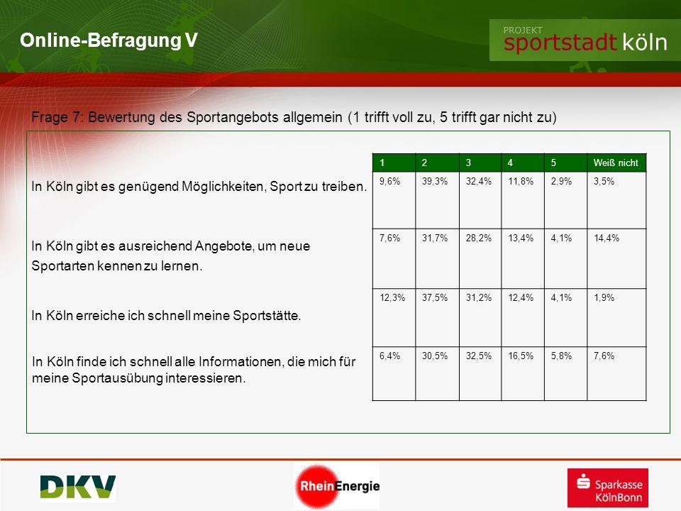 Online-Befragung V Frage 7: Bewertung des Sportangebots allgemein (1 trifft voll zu, 5 trifft gar nicht zu)