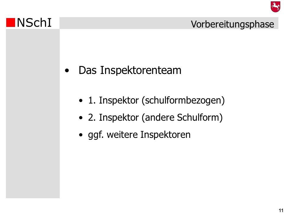 Das Inspektorenteam Vorbereitungsphase 1. Inspektor (schulformbezogen)