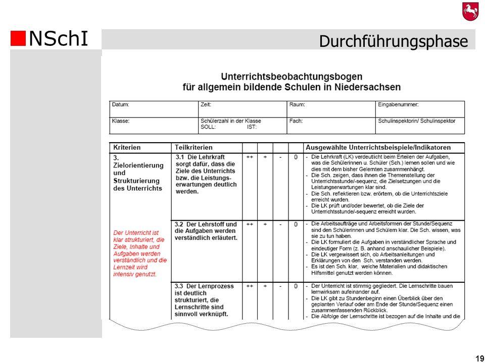 Durchführungsphase Unterrichtsbeobachtungsbogen