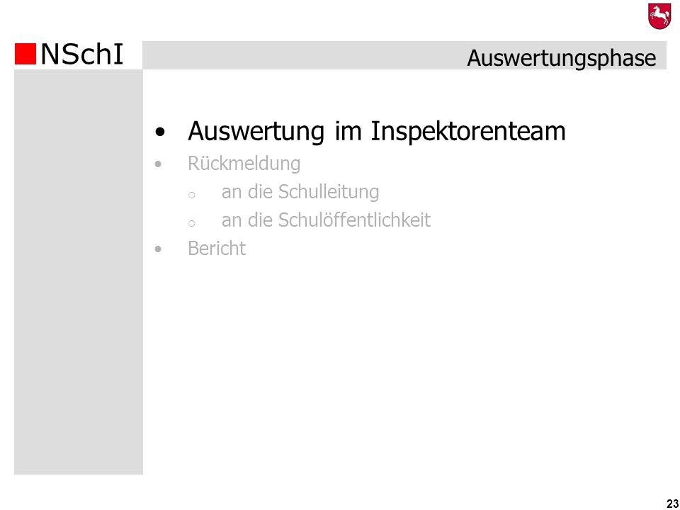 Auswertung im Inspektorenteam