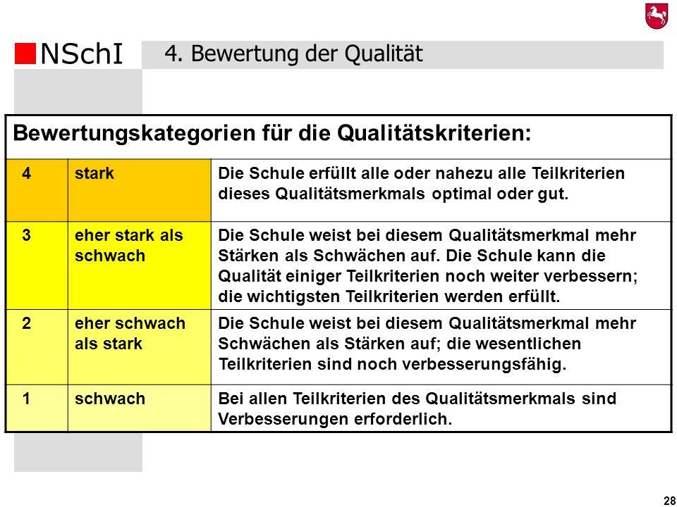 4. Bewertung der Qualität