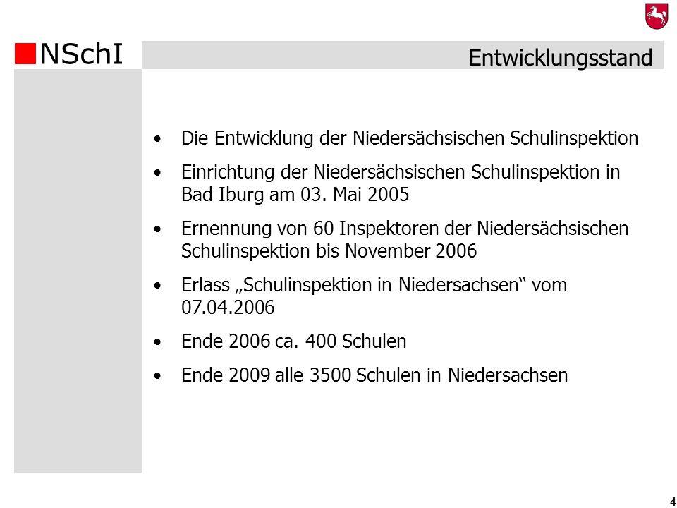 Entwicklungsstand Die Entwicklung der Niedersächsischen Schulinspektion.