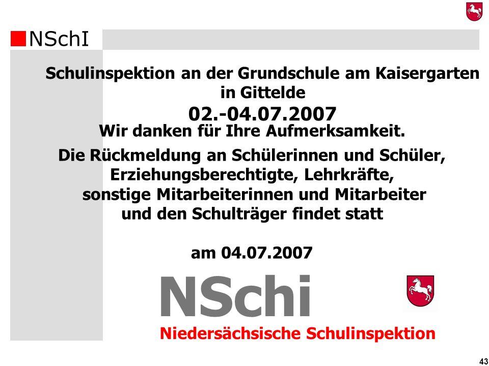 Schulinspektion an der Grundschule am Kaisergarten in Gittelde
