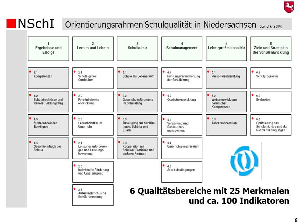 Orientierungsrahmen Schulqualität in Niedersachsen (Stand 9/ 2006)