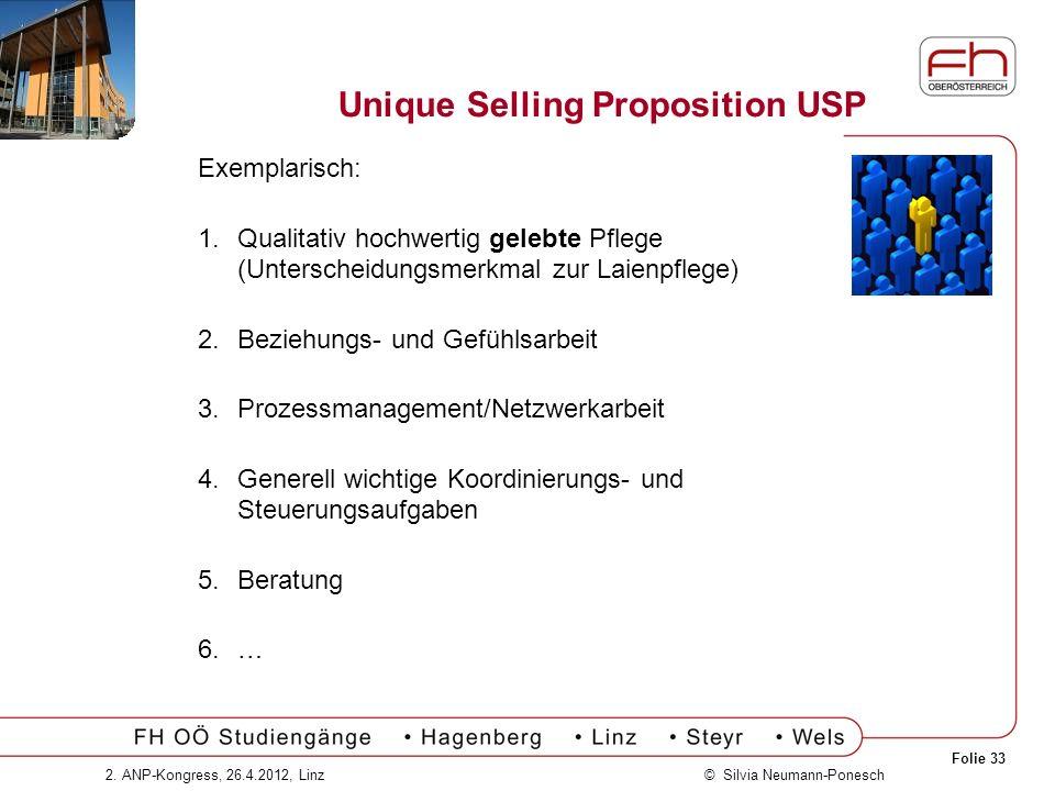 Unique Selling Proposition USP