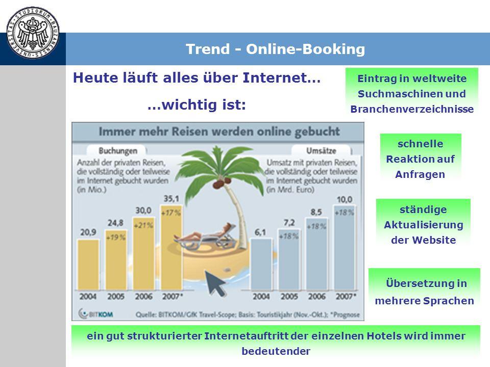Trend - Online-Booking