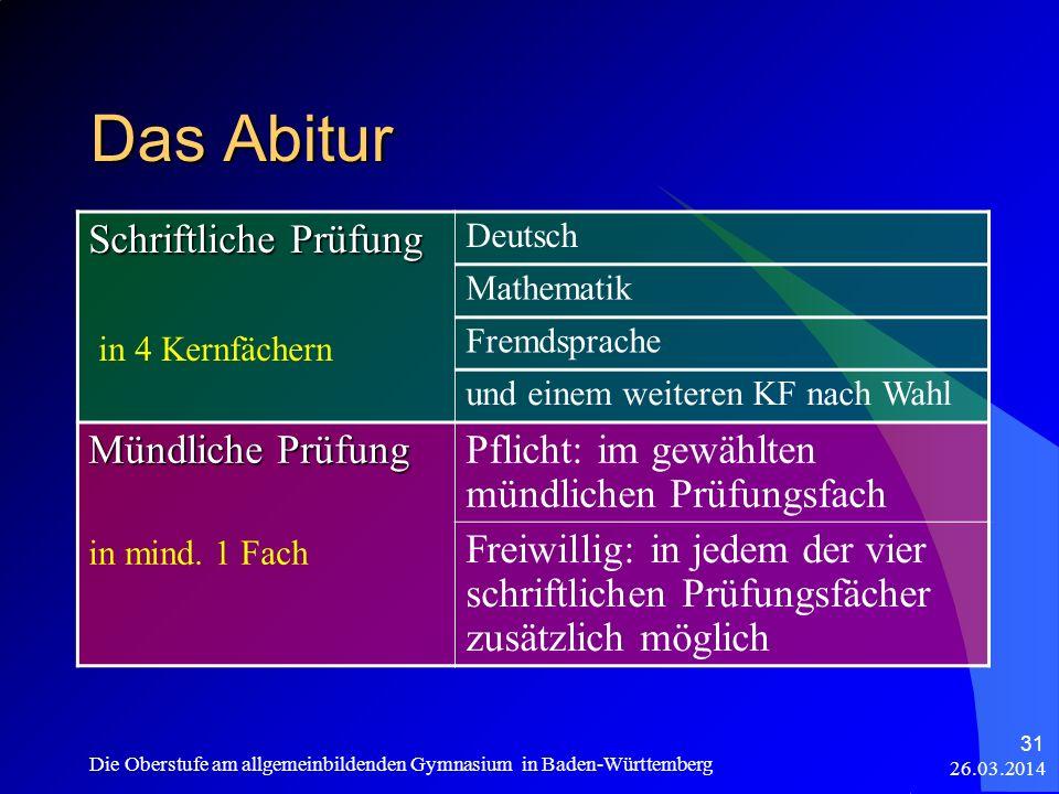 Das Abitur Schriftliche Prüfung in 4 Kernfächern Mündliche Prüfung