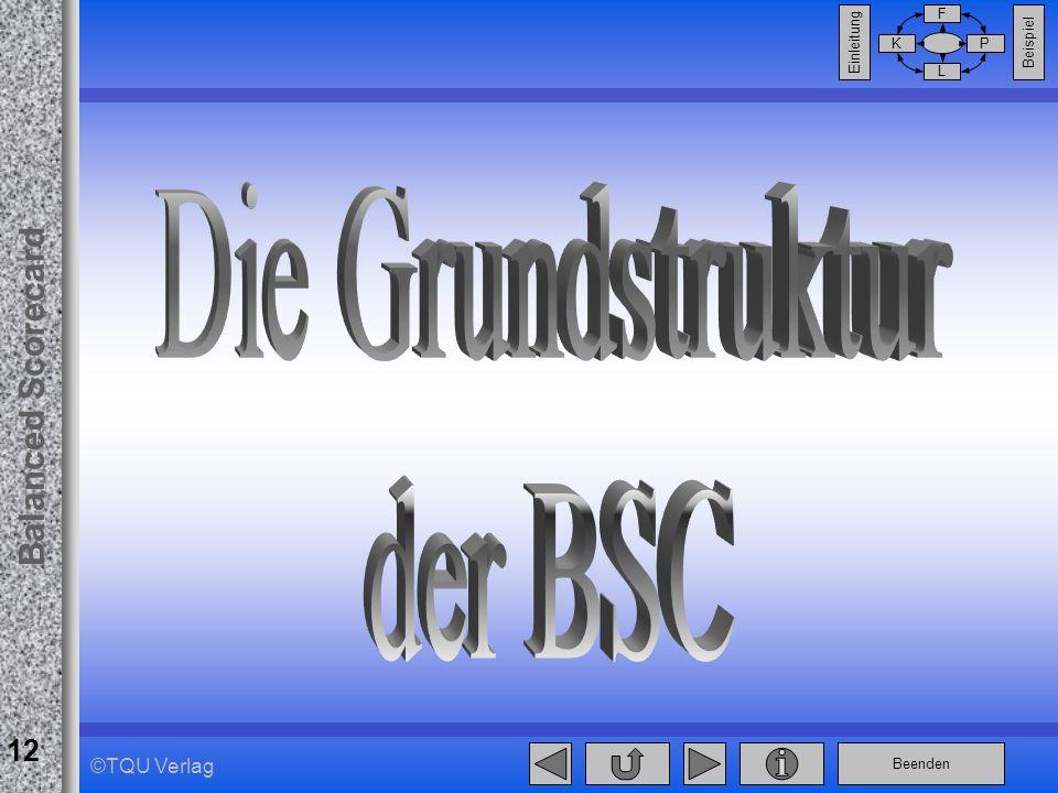 Die Grundstruktur der BSC