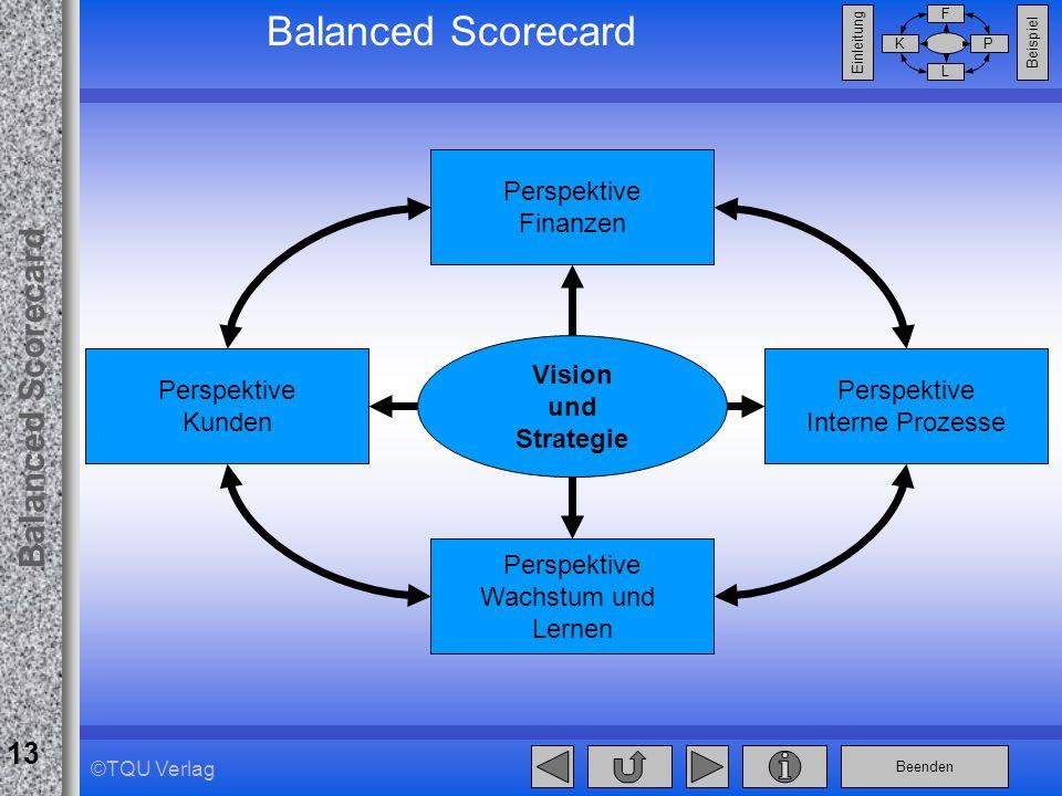 Balanced Scorecard Vision und Strategie Perspektive Finanzen