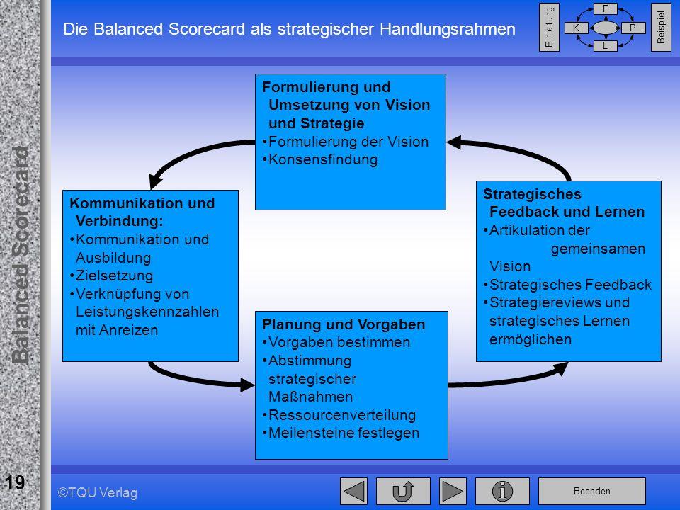 Die Balanced Scorecard als strategischer Handlungsrahmen