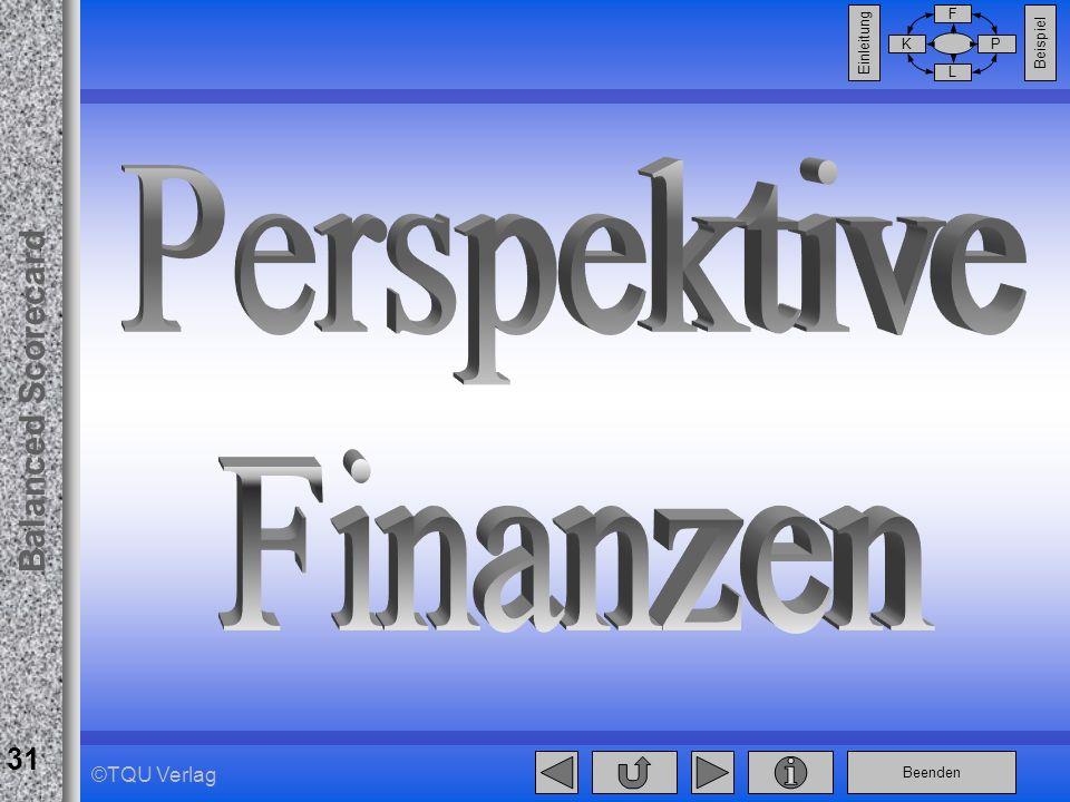 Perspektive Finanzen