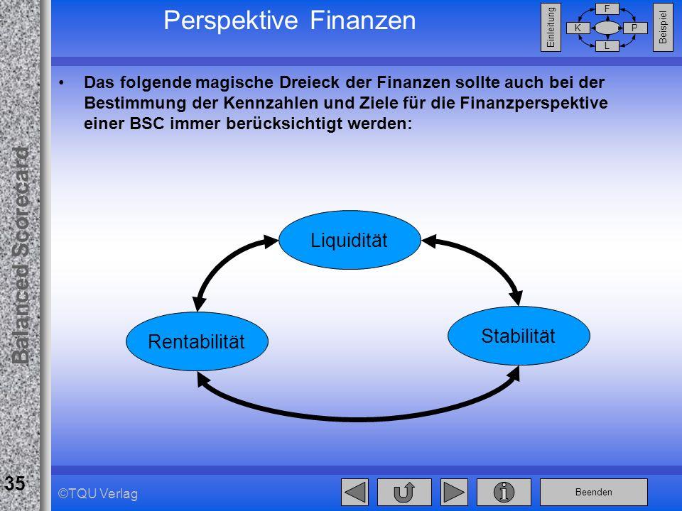 Perspektive Finanzen Liquidität Stabilität Rentabilität