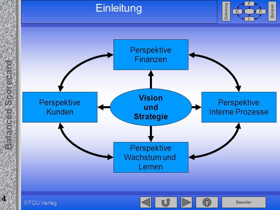 Einleitung Vision und Strategie Perspektive Finanzen Interne Prozesse