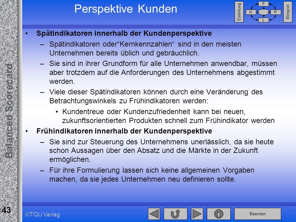 Perspektive Kunden Spätindikatoren innerhalb der Kundenperspektive