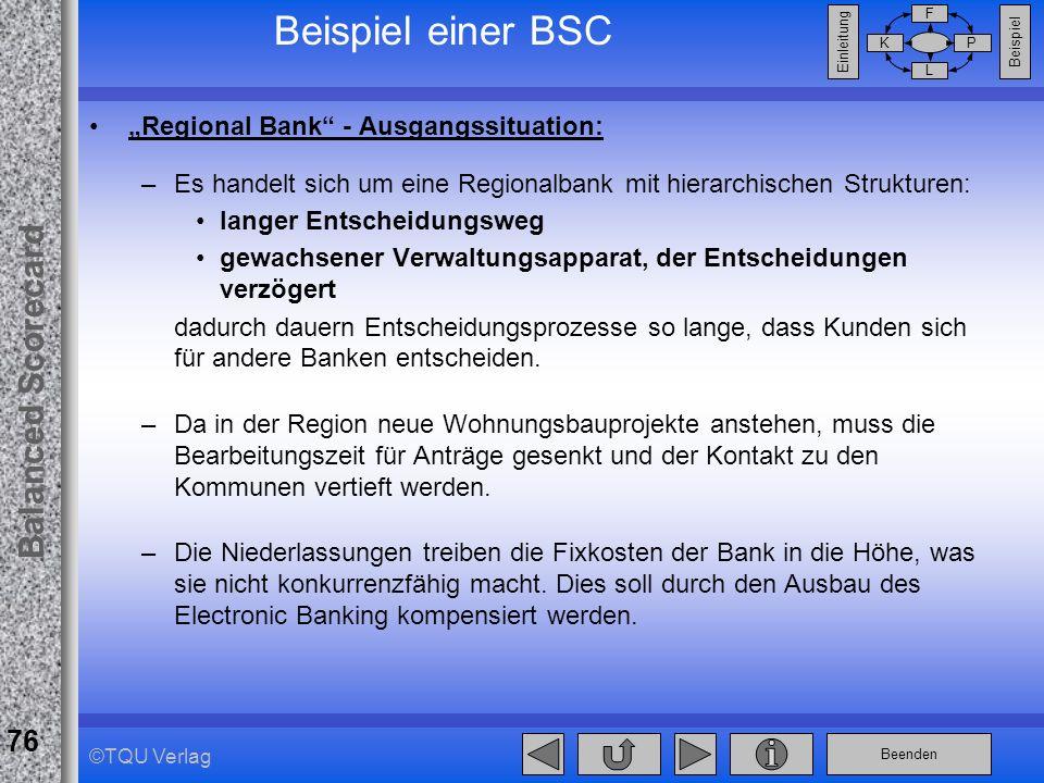 """Beispiel einer BSC """"Regional Bank - Ausgangssituation:"""