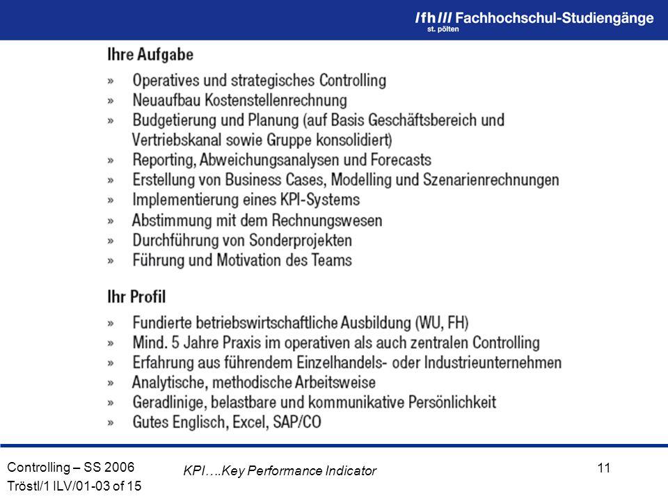 KPI….Key Performance Indicator