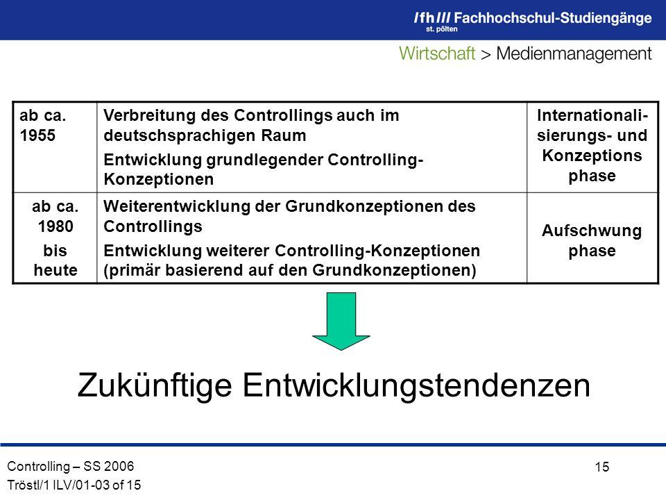 Internationali-sierungs- und Konzeptions phase