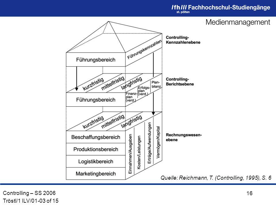 Quelle: Reichmann, T. (Controlling, 1995), S. 6
