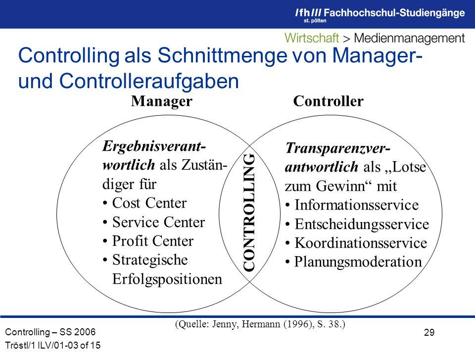 Controlling als Schnittmenge von Manager- und Controlleraufgaben