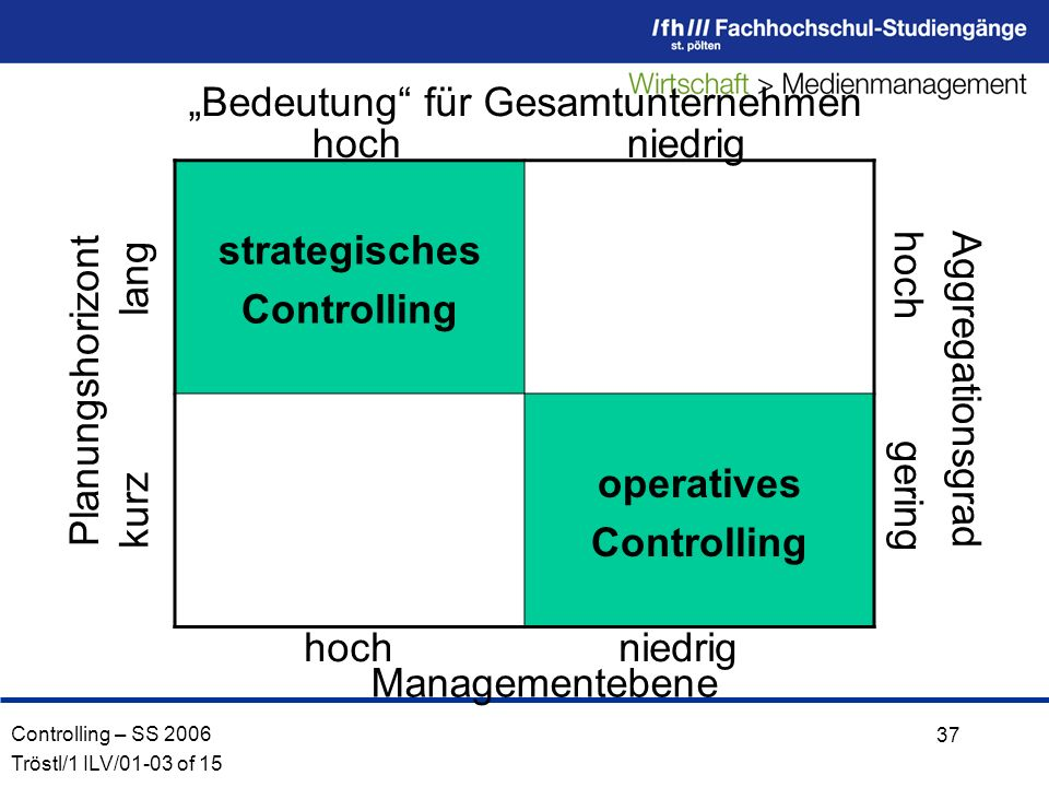 """""""Bedeutung für Gesamtunternehmen"""