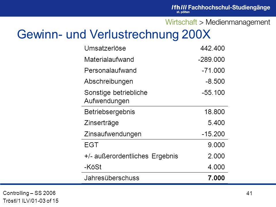 Gewinn- und Verlustrechnung 200X