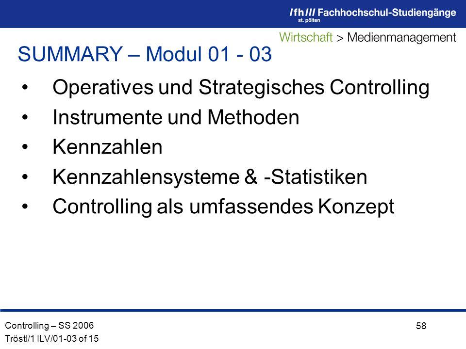 SUMMARY – Modul 01 - 03 Operatives und Strategisches Controlling. Instrumente und Methoden. Kennzahlen.
