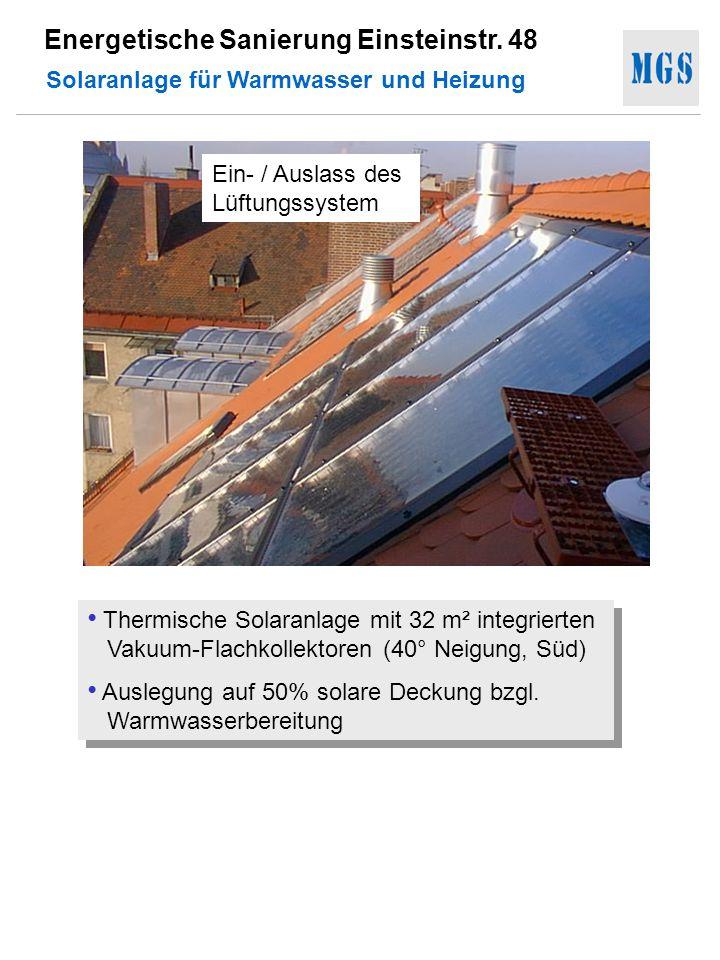 Solaranlage für Warmwasser und Heizung