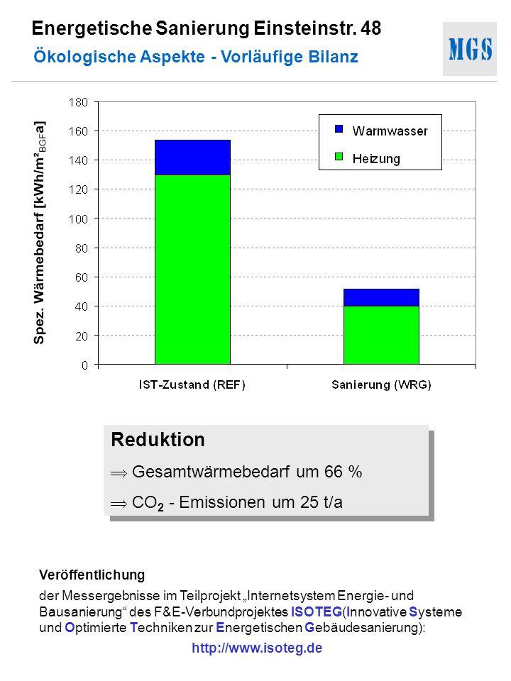 Reduktion Ökologische Aspekte - Vorläufige Bilanz