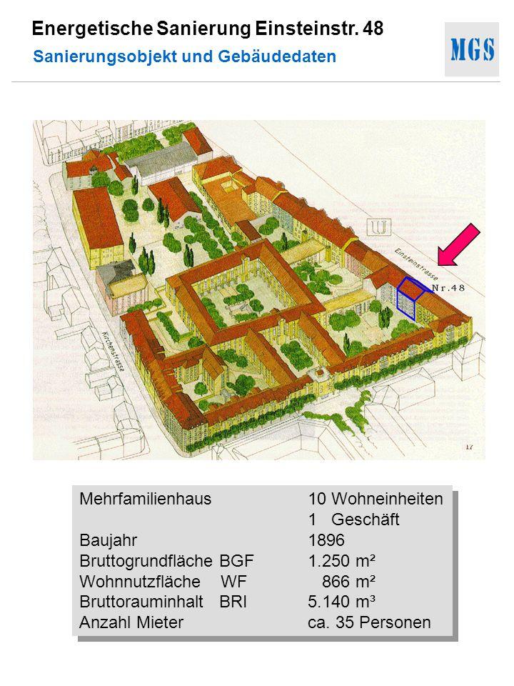 Sanierungsobjekt und Gebäudedaten
