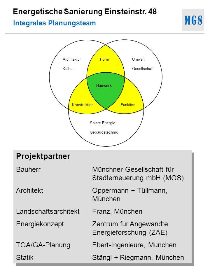 Projektpartner Integrales Planungsteam