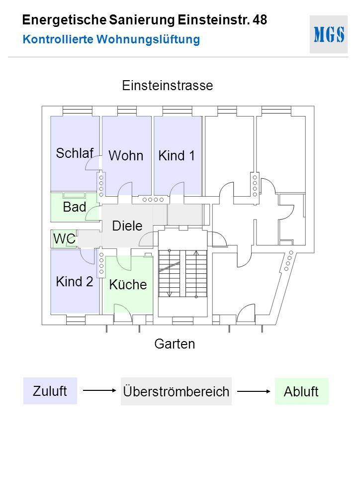 Einsteinstrasse Kind 2 Küche Schlaf Wohn Bad Diele Kind 1 WC Garten