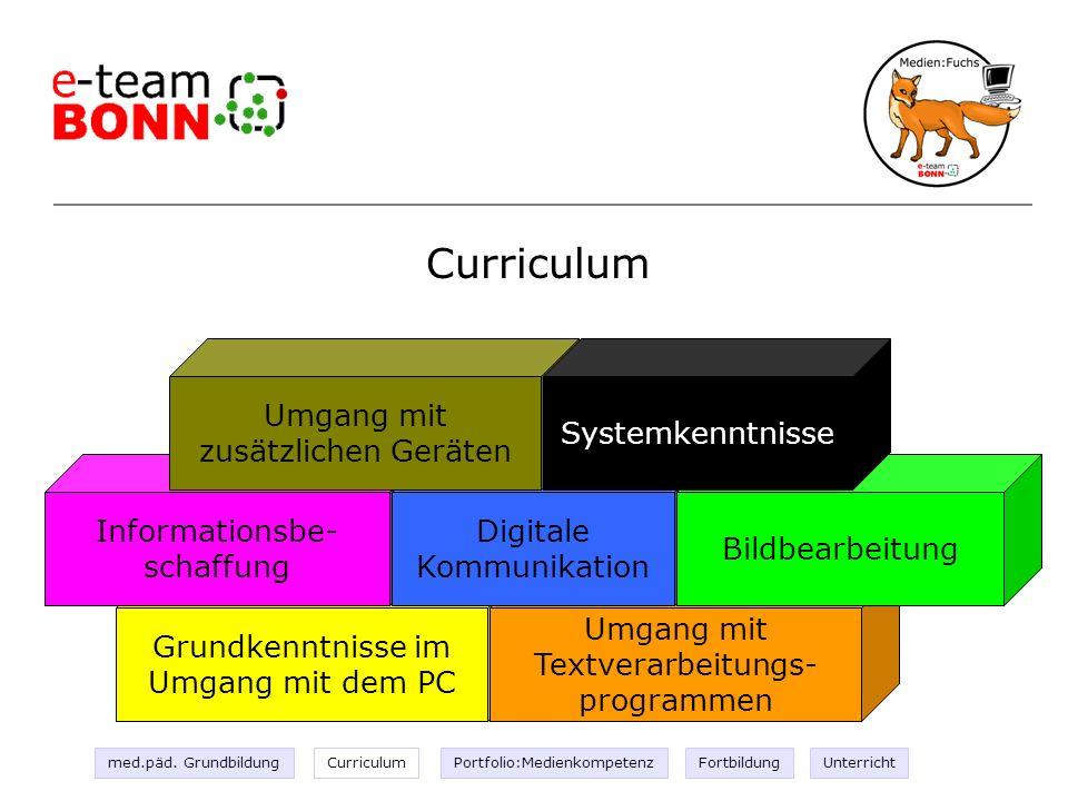 Curriculum Umgang mit zusätzlichen Geräten Systemkenntnisse