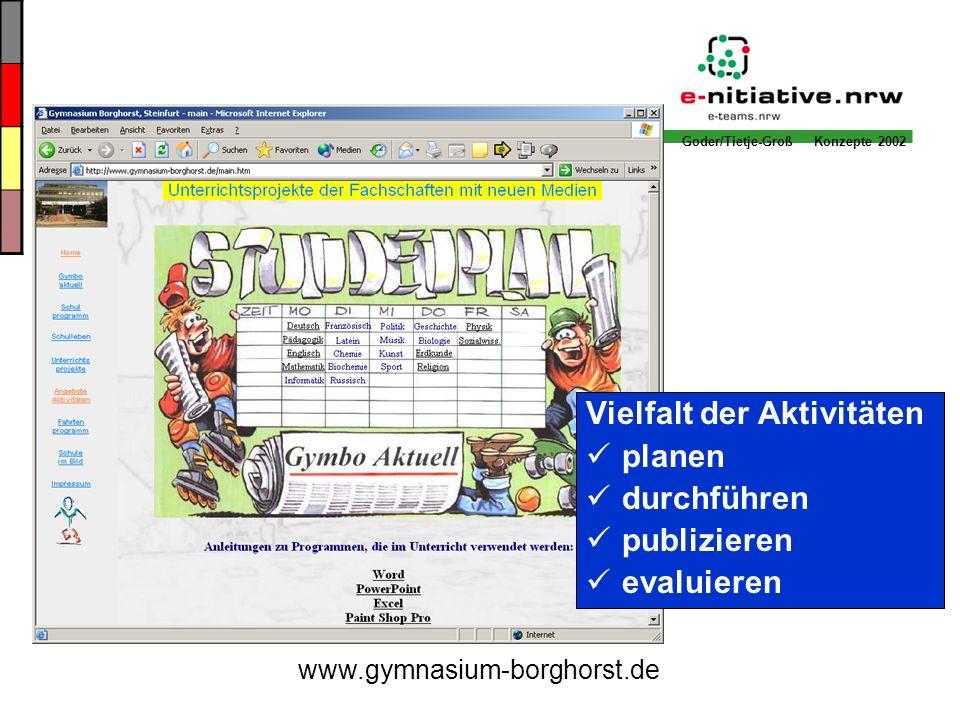 Vielfalt der Aktivitäten planen durchführen publizieren evaluieren