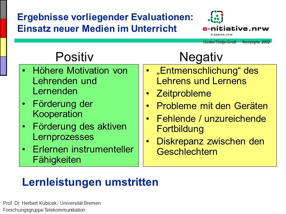 Positiv Negativ Lernleistungen umstritten