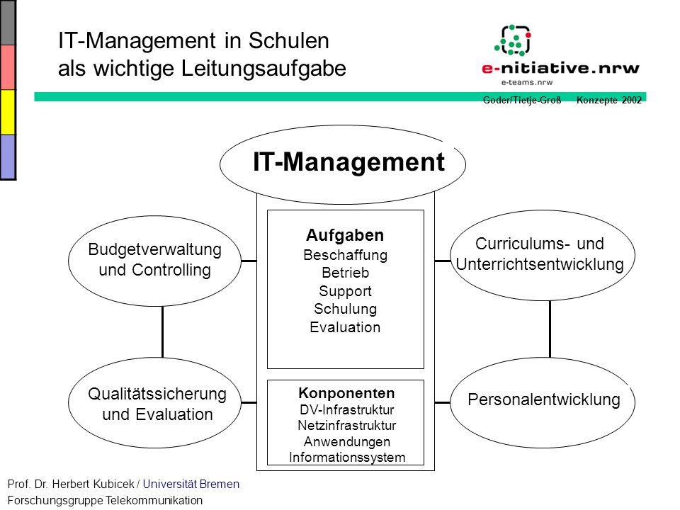 IT-Management in Schulen als wichtige Leitungsaufgabe