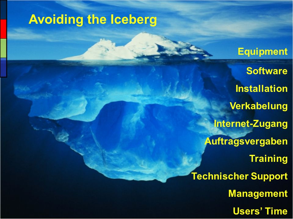 Avoiding the Iceberg Equipment Software Installation Verkabelung