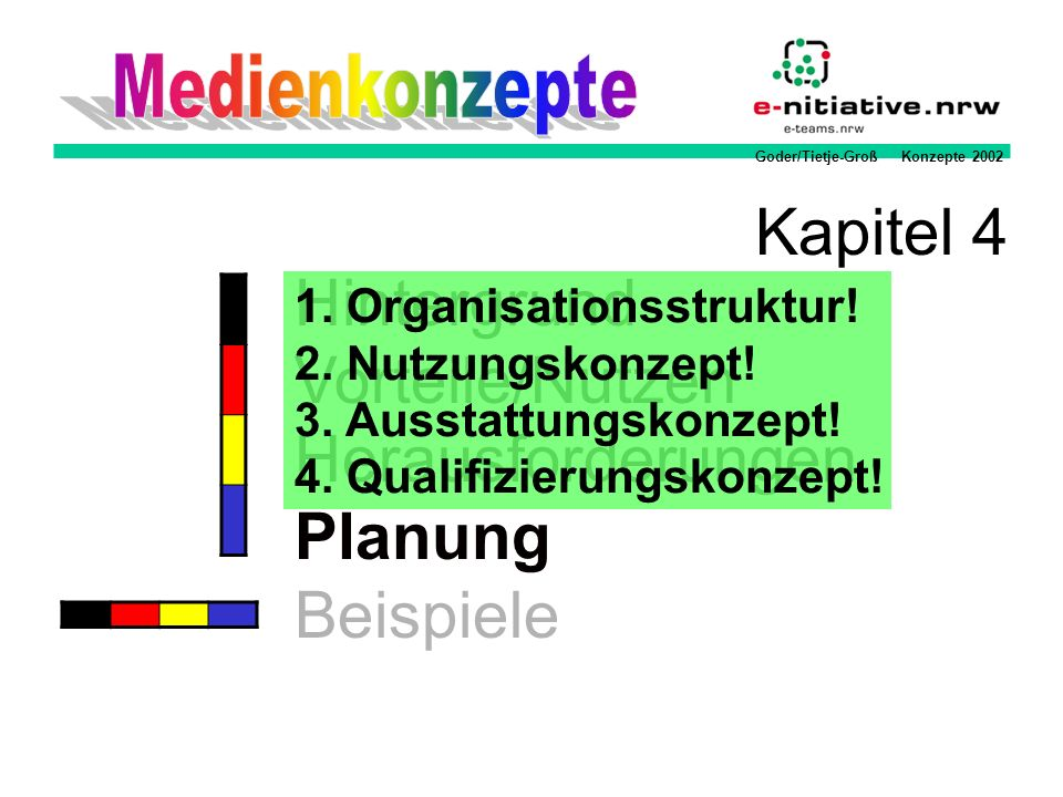Vorteile/Nutzen Herausforderungen Planung