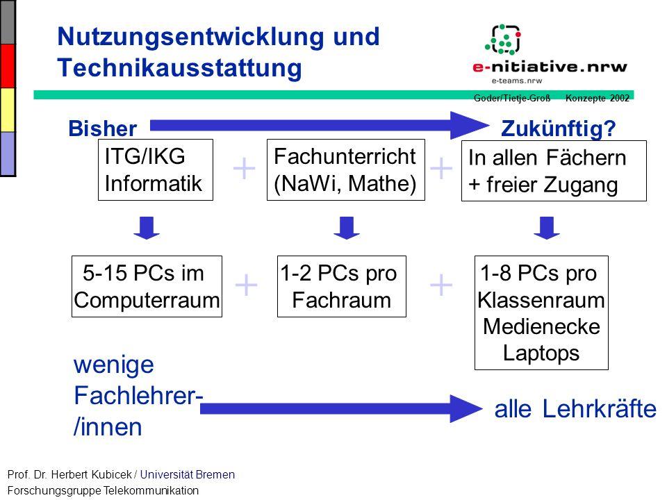 Nutzungsentwicklung und Technikausstattung