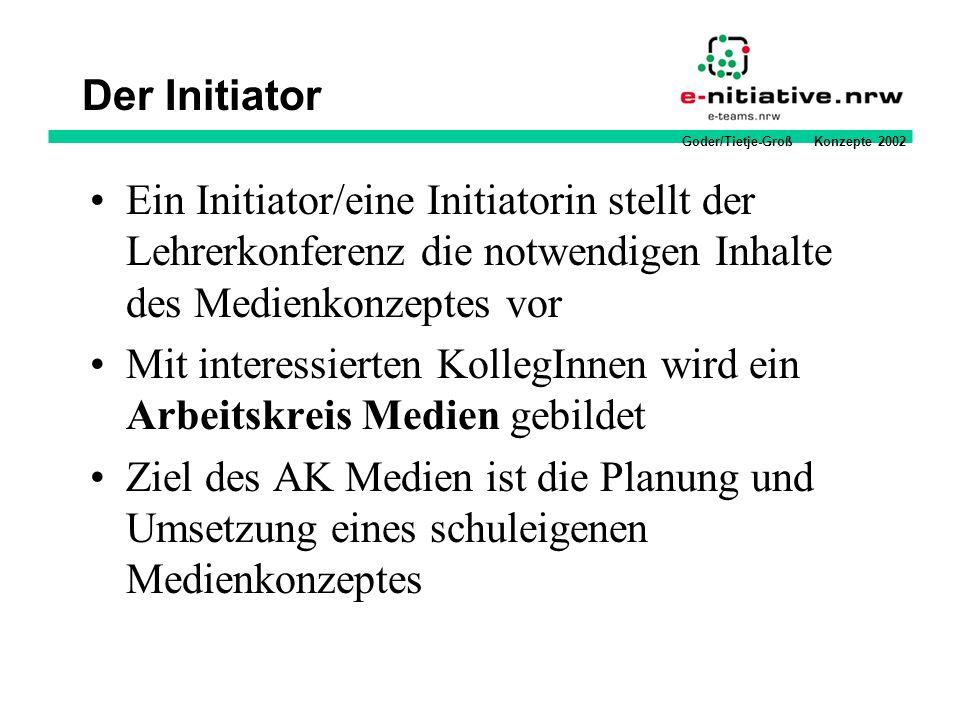 Der Initiator Ein Initiator/eine Initiatorin stellt der Lehrerkonferenz die notwendigen Inhalte des Medienkonzeptes vor.