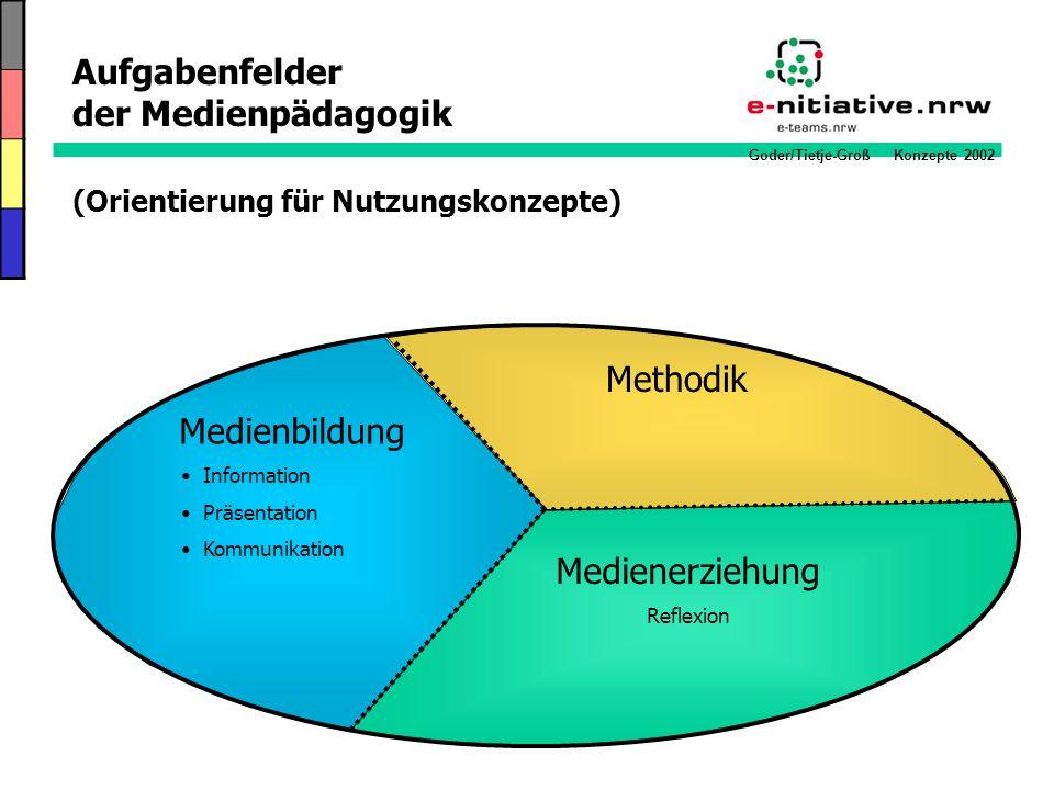 Aufgabenfelder der Medienpädagogik (Orientierung für Nutzungskonzepte)
