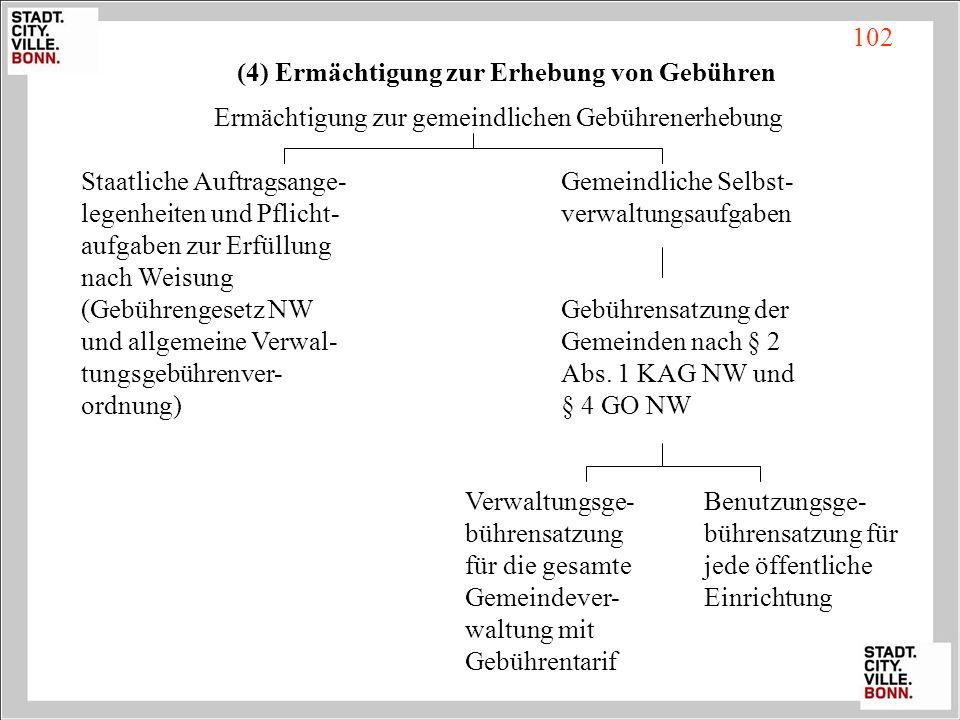 (4) Ermächtigung zur Erhebung von Gebühren