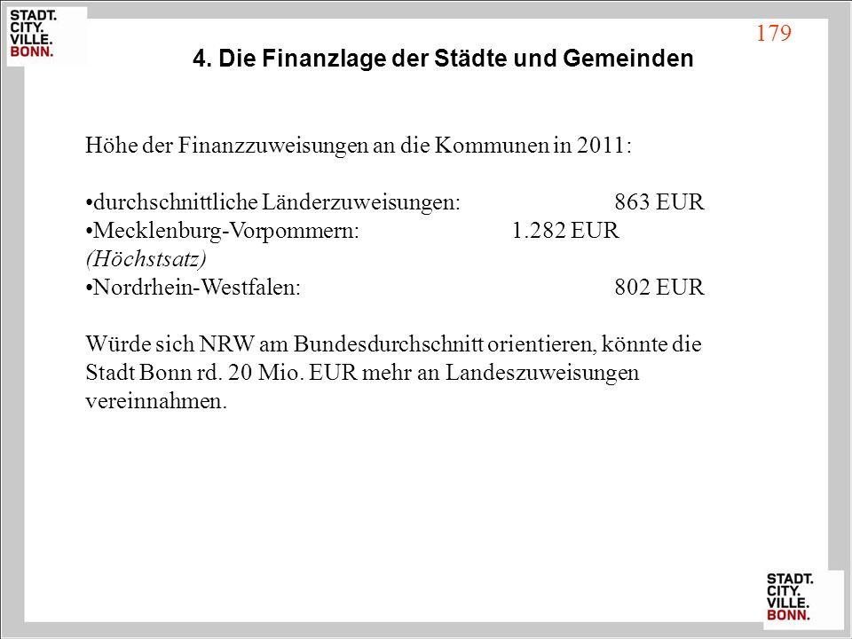 4. Die Finanzlage der Städte und Gemeinden
