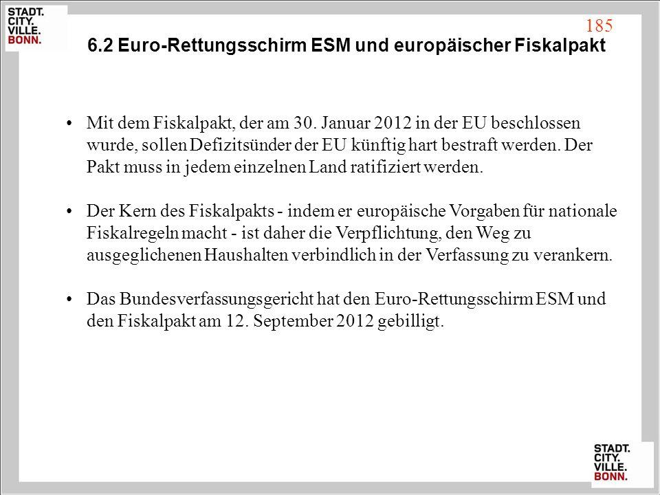 6.2 Euro-Rettungsschirm ESM und europäischer Fiskalpakt