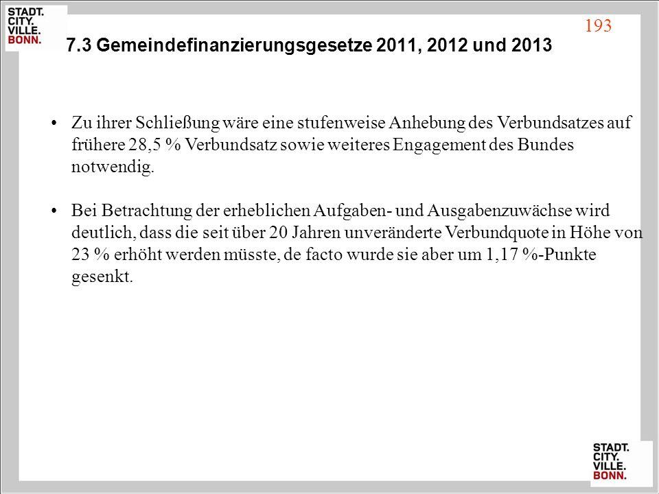 7.3 Gemeindefinanzierungsgesetze 2011, 2012 und 2013