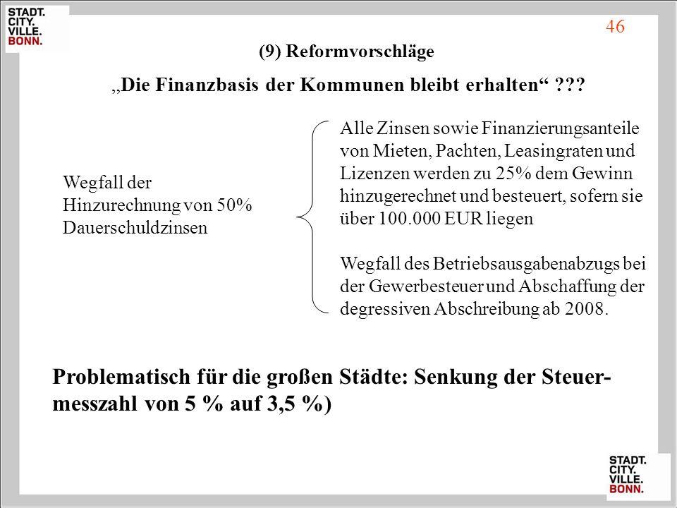 """""""Die Finanzbasis der Kommunen bleibt erhalten"""
