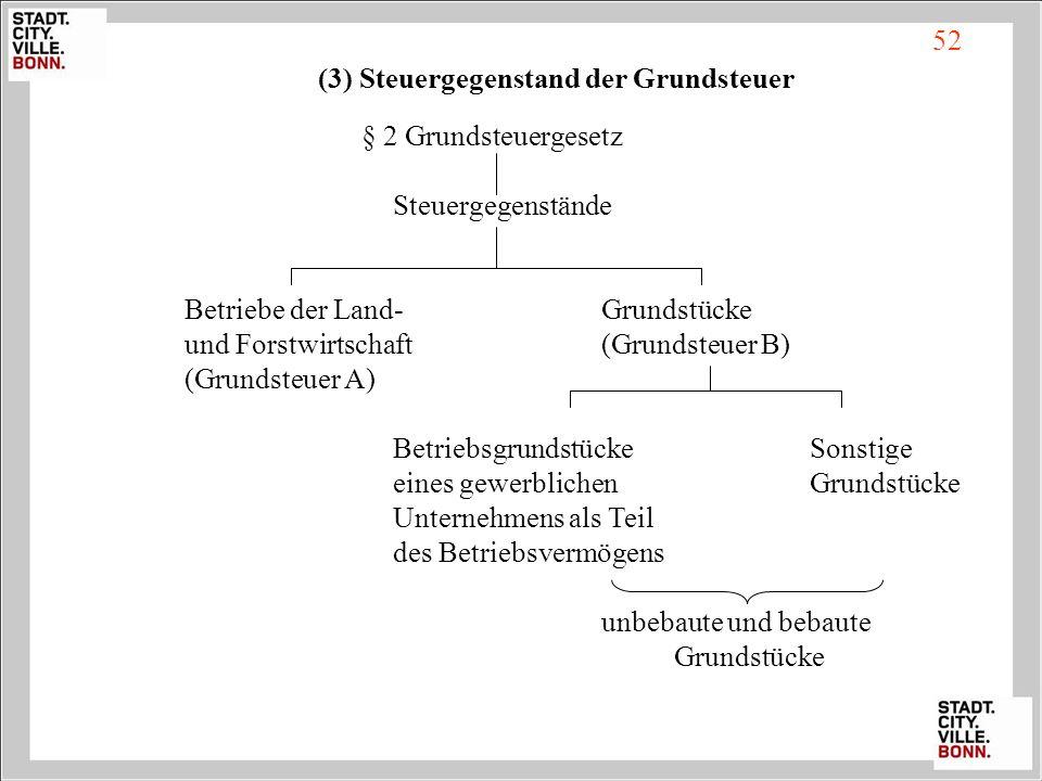 52 (3) Steuergegenstand der Grundsteuer. § 2 Grundsteuergesetz. Steuergegenstände. Betriebe der Land- Grundstücke.