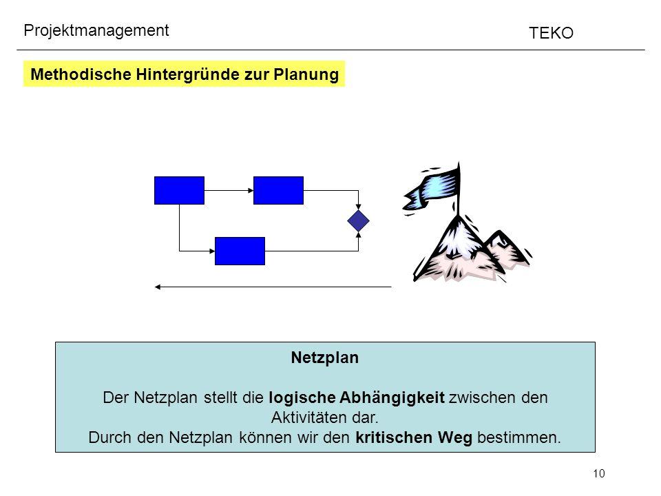 Methodische Hintergründe zur Planung