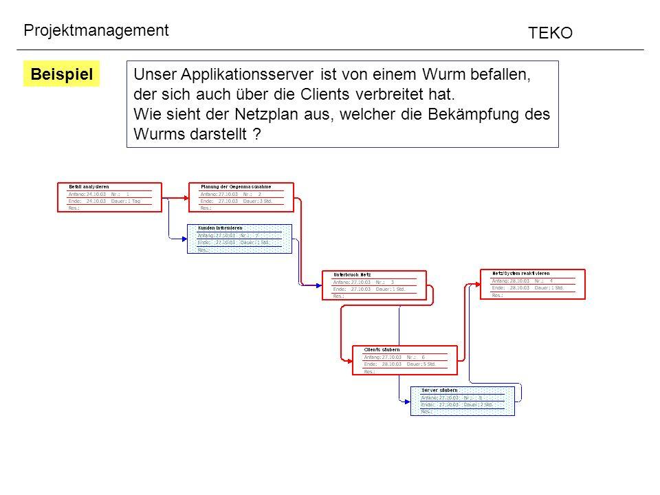 Beispiel Unser Applikationsserver ist von einem Wurm befallen, der sich auch über die Clients verbreitet hat.