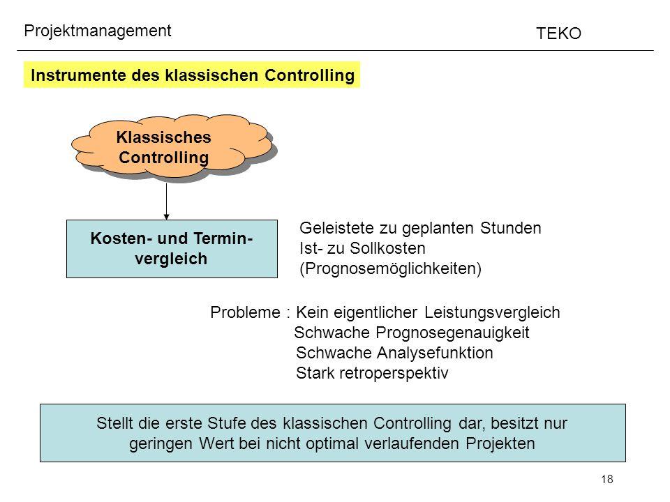 Klassisches Controlling Kosten- und Termin- vergleich