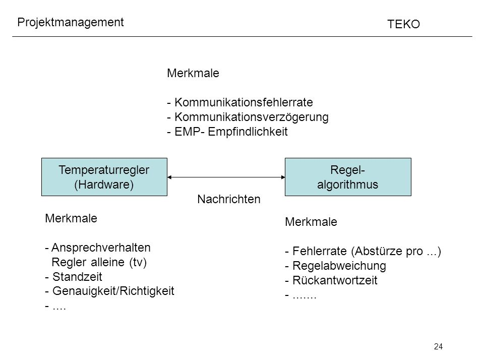 Merkmale - Kommunikationsfehlerrate. - Kommunikationsverzögerung. - EMP- Empfindlichkeit. Temperaturregler.
